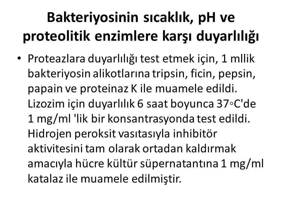 Bakteriyosinin sıcaklık, pH ve proteolitik enzimlere karşı duyarlılığı