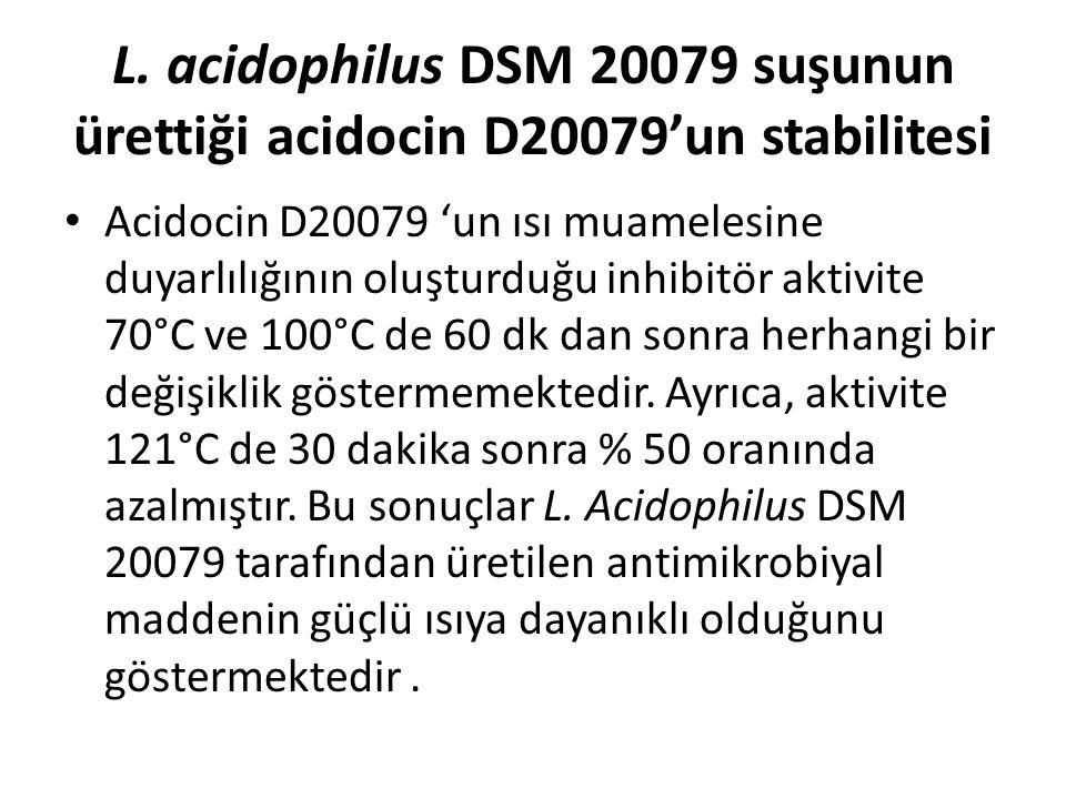 L. acidophilus DSM 20079 suşunun ürettiği acidocin D20079'un stabilitesi