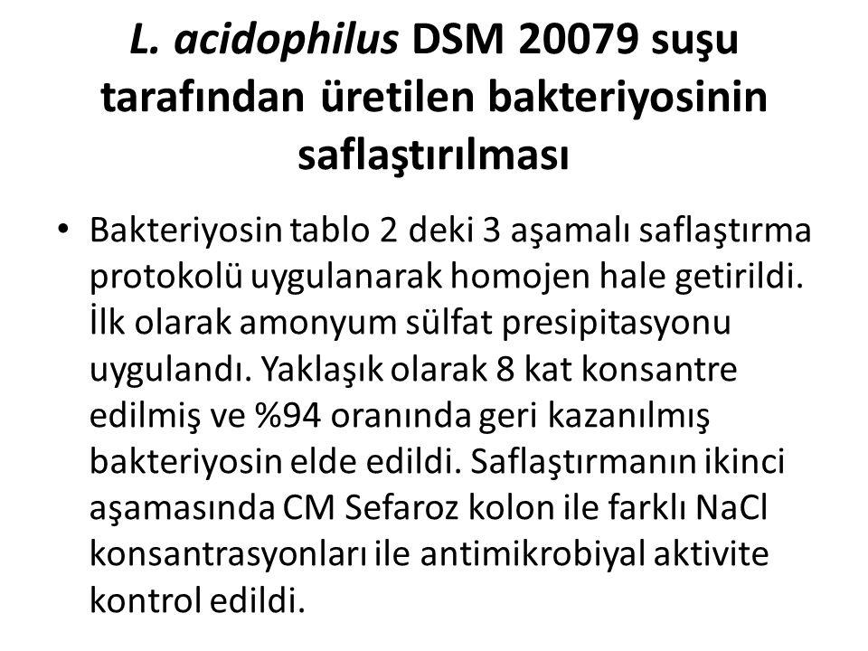 L. acidophilus DSM 20079 suşu tarafından üretilen bakteriyosinin saflaştırılması