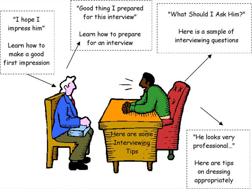 An interview is a formal meeting between a job seeker and an employer