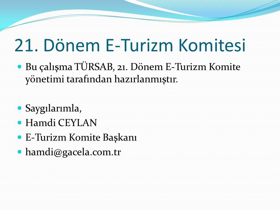 21. Dönem E-Turizm Komitesi