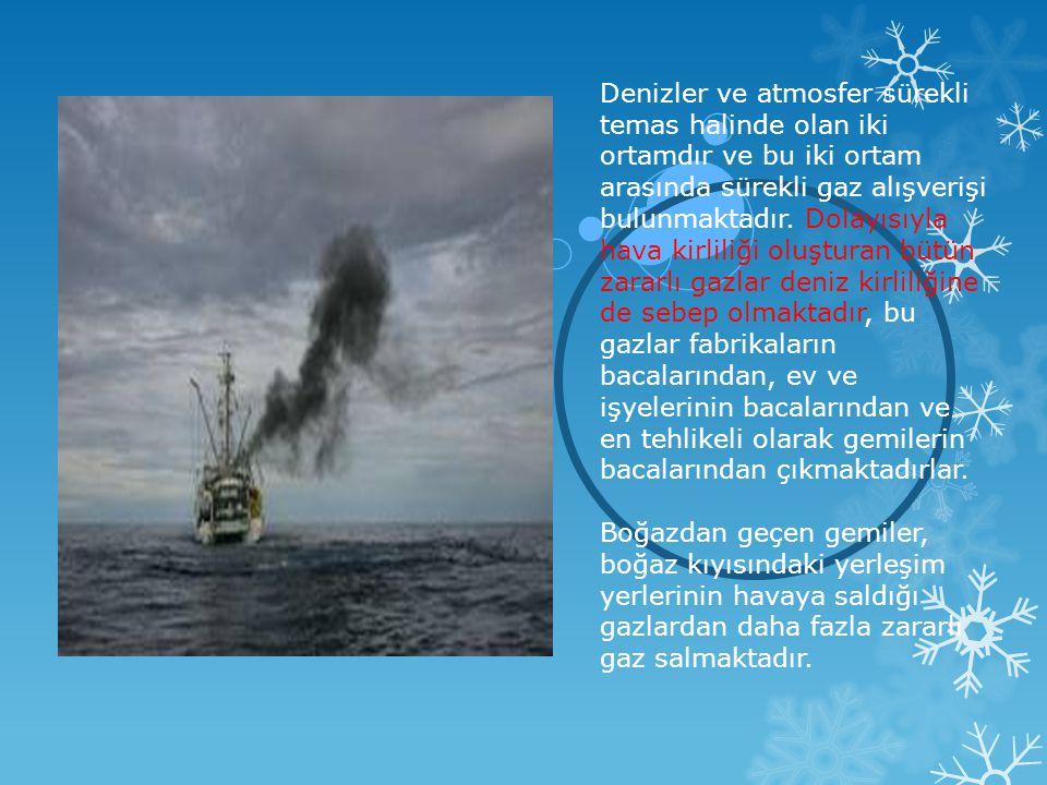 Denizler ve atmosfer sürekli temas halinde olan iki ortamdır ve bu iki ortam arasında sürekli gaz alışverişi bulunmaktadır. Dolayısıyla hava kirliliği oluşturan bütün zararlı gazlar deniz kirliliğine de sebep olmaktadır, bu gazlar fabrikaların bacalarından, ev ve işyelerinin bacalarından ve en tehlikeli olarak gemilerin bacalarından çıkmaktadırlar.