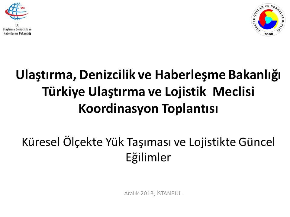 Ulaştırma, Denizcilik ve Haberleşme Bakanlığı Türkiye Ulaştırma ve Lojistik Meclisi Koordinasyon Toplantısı Küresel Ölçekte Yük Taşıması ve Lojistikte Güncel Eğilimler