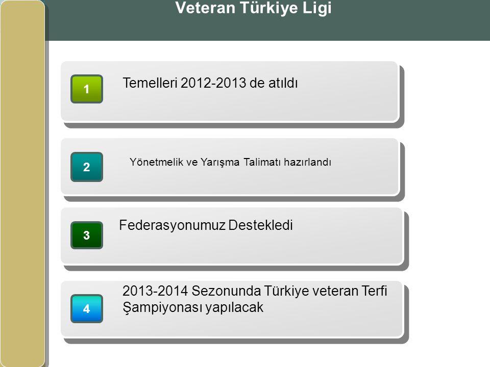 Veteran Türkiye Ligi Temelleri 2012-2013 de atıldı