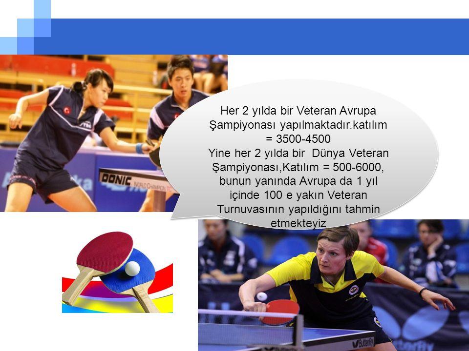 Her 2 yılda bir Veteran Avrupa Şampiyonası yapılmaktadır
