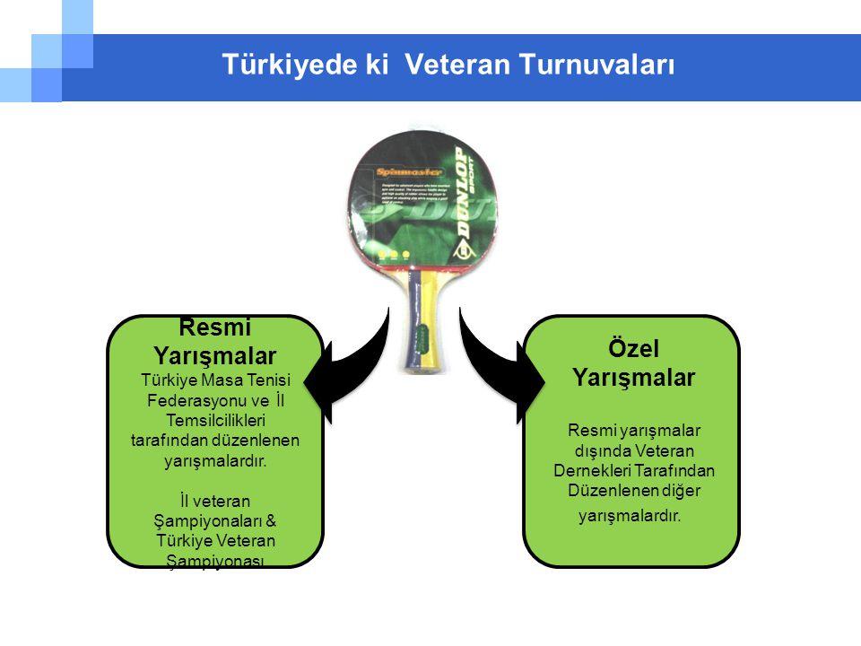 Türkiyede ki Veteran Turnuvaları