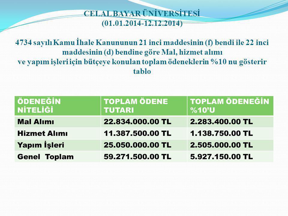 CELAL BAYAR ÜNİVERSİTESİ (01. 01. 2014-12. 12