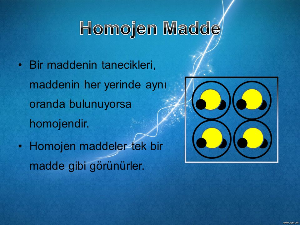 Homojen Madde Bir maddenin tanecikleri, maddenin her yerinde aynı oranda bulunuyorsa homojendir.