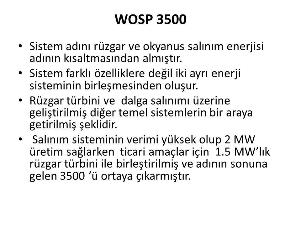 WOSP 3500 Sistem adını rüzgar ve okyanus salınım enerjisi adının kısaltmasından almıştır.