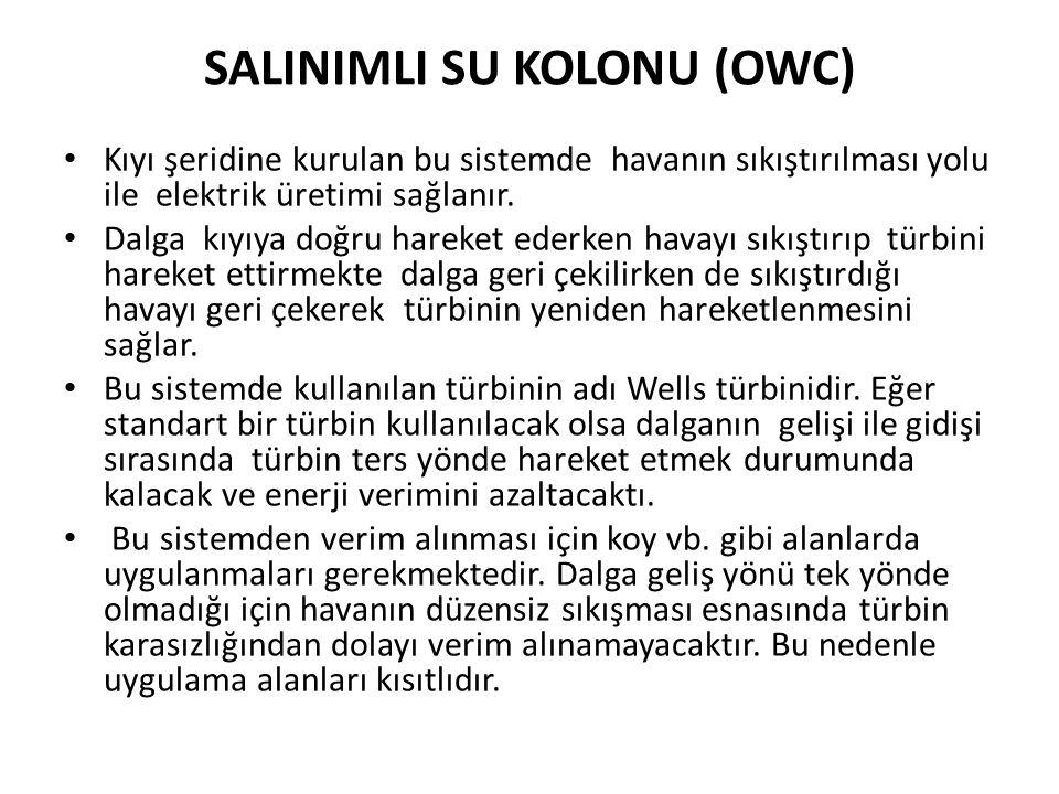 SALINIMLI SU KOLONU (OWC)