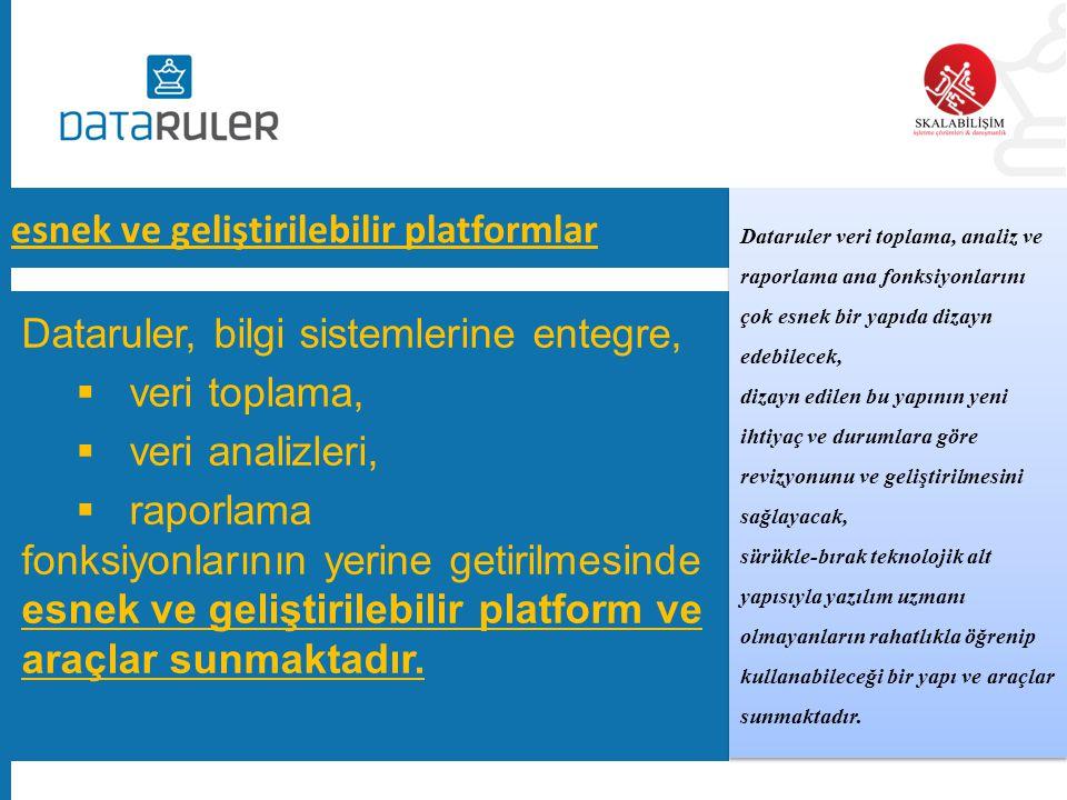 esnek ve geliştirilebilir platformlar