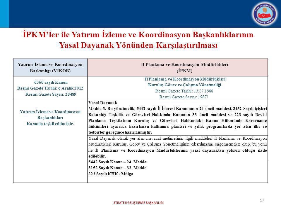 İPKM'ler ile Yatırım İzleme ve Koordinasyon Başkanlıklarının Yasal Dayanak Yönünden Karşılaştırılması