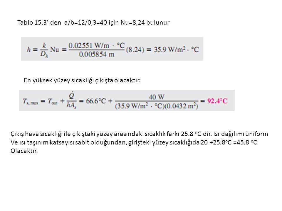 Tablo 15.3' den a/b=12/0,3=40 için Nu=8,24 bulunur
