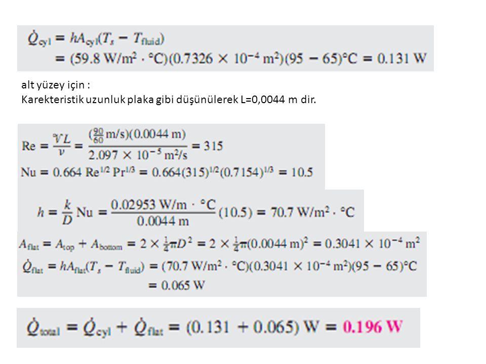 alt yüzey için : Karekteristik uzunluk plaka gibi düşünülerek L=0,0044 m dir.