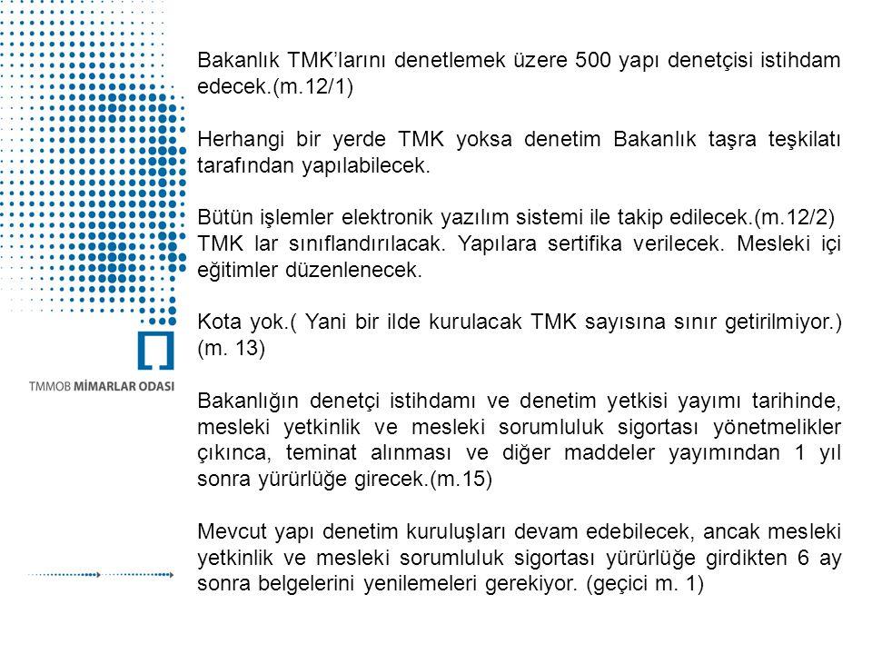 Bakanlık TMK'larını denetlemek üzere 500 yapı denetçisi istihdam edecek.(m.12/1)