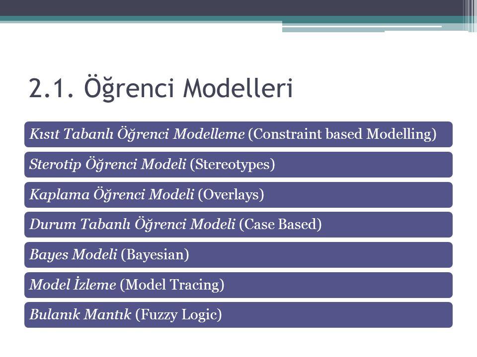 2.1. Öğrenci Modelleri Kısıt Tabanlı Öğrenci Modelleme (Constraint based Modelling) Sterotip Öğrenci Modeli (Stereotypes)
