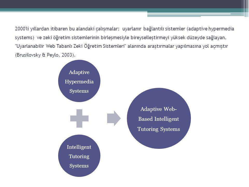 Adaptive Web-Based Intelligent Tutoring Systems