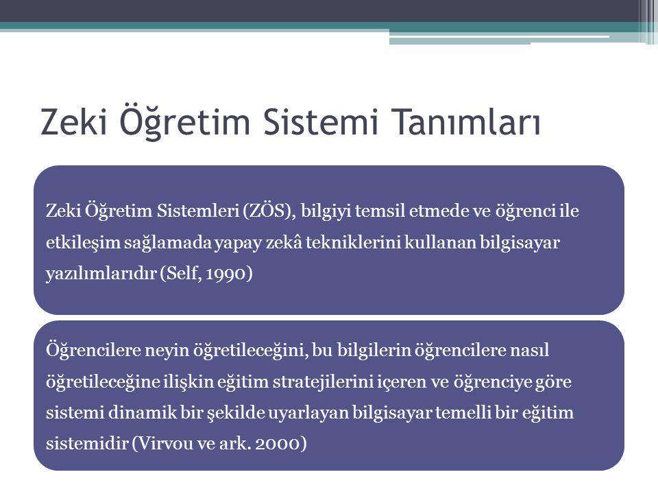 Zeki Öğretim Sistemi Tanımları
