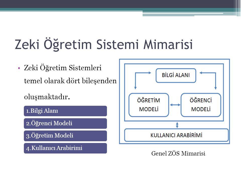 Zeki Öğretim Sistemi Mimarisi