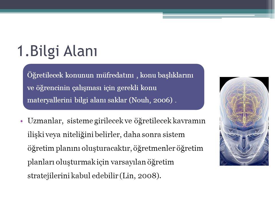 1.Bilgi Alanı