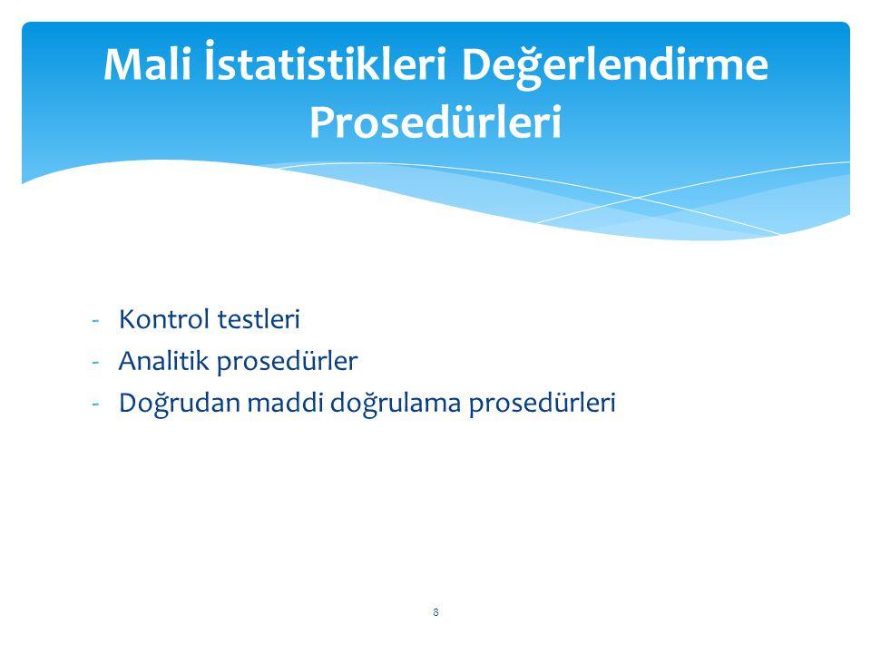 Mali İstatistikleri Değerlendirme Prosedürleri