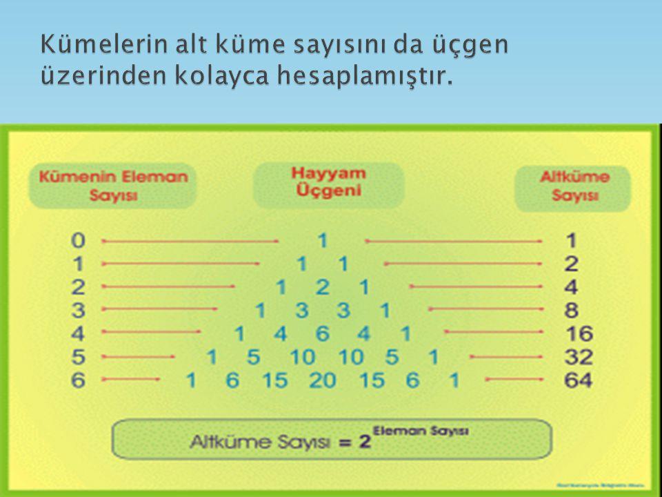 Kümelerin alt küme sayısını da üçgen üzerinden kolayca hesaplamıştır.