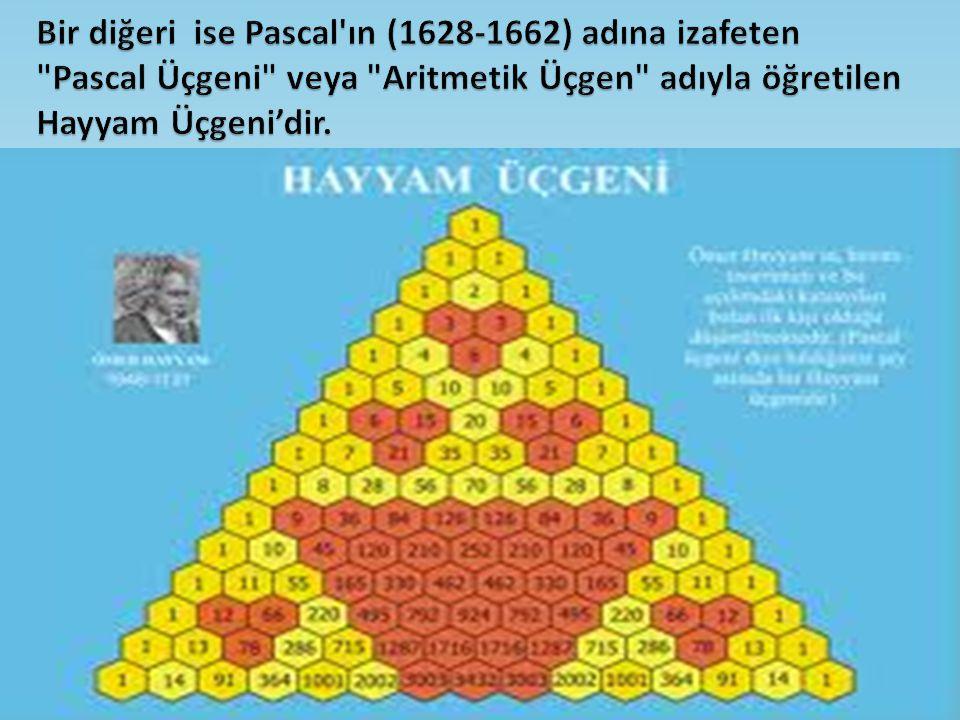 Bir diğeri ise Pascal ın (1628-1662) adına izafeten Pascal Üçgeni veya Aritmetik Üçgen adıyla öğretilen Hayyam Üçgeni'dir.