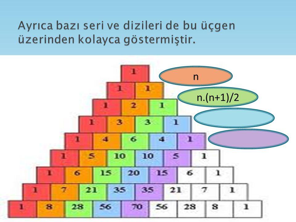Ayrıca bazı seri ve dizileri de bu üçgen üzerinden kolayca göstermiştir.
