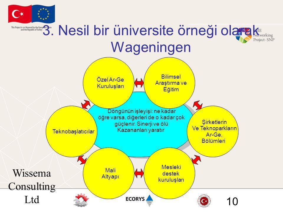 3. Nesil bir üniversite örneği olarak Wageningen