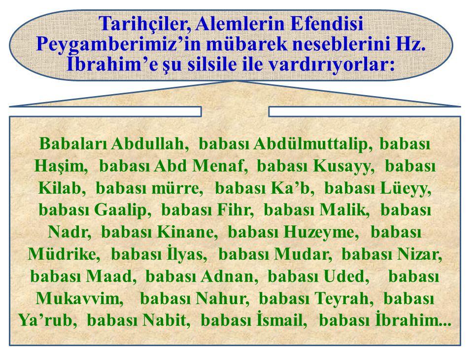 Tarihçiler, Alemlerin Efendisi Peygamberimiz'in mübarek neseblerini Hz