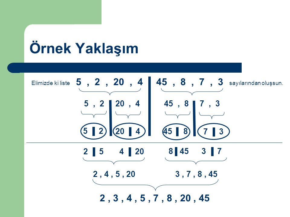 Örnek Yaklaşım Elimizde ki liste 5 , 2 , 20 , 4 , 45 , 8 , 7 , 3 sayılarından oluşsun.