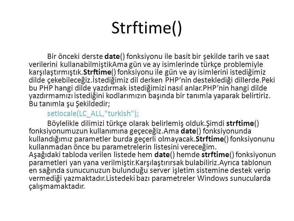 Strftime()