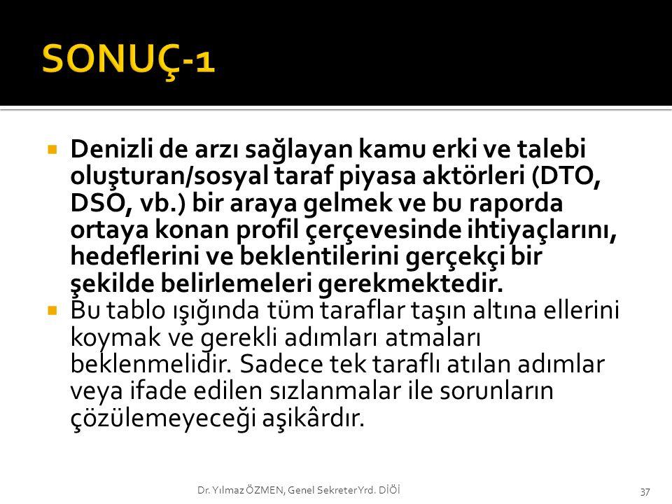 SONUÇ-1