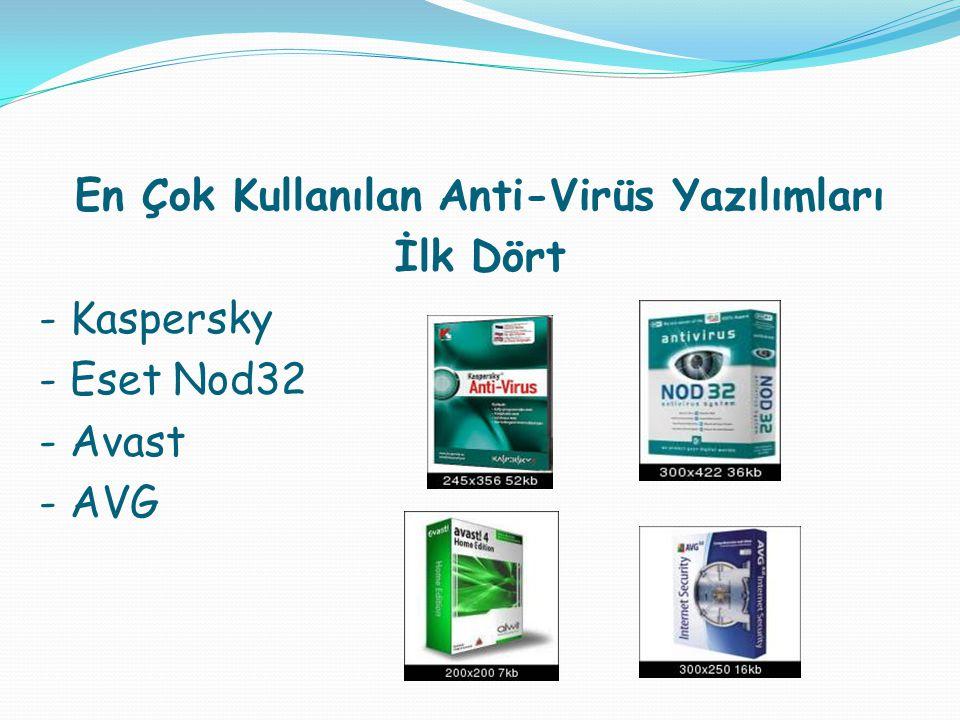 En Çok Kullanılan Anti-Virüs Yazılımları İlk Dört - Kaspersky - Eset Nod32 - Avast - AVG