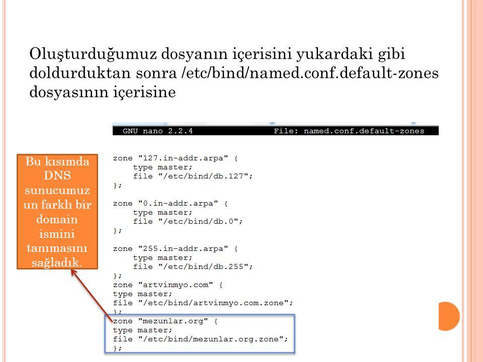 Oluşturduğumuz dosyanın içerisini yukardaki gibi doldurduktan sonra /etc/bind/named.conf.default-zones dosyasının içerisine