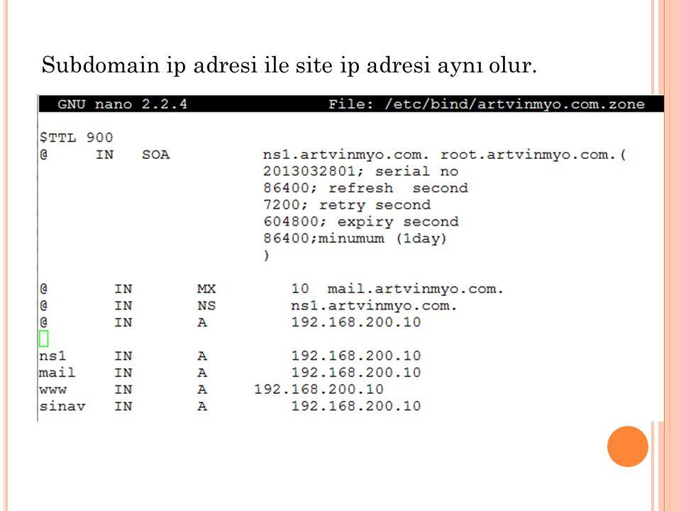 Subdomain ip adresi ile site ip adresi aynı olur.