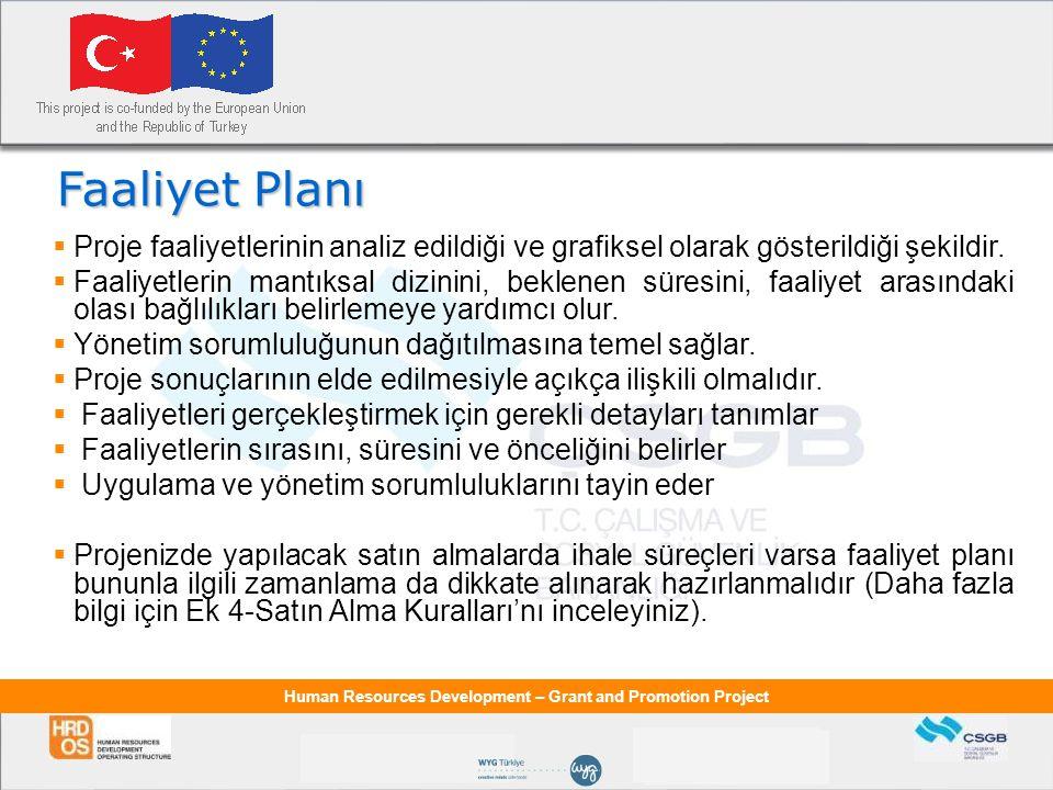 Faaliyet Planı Proje faaliyetlerinin analiz edildiği ve grafiksel olarak gösterildiği şekildir.