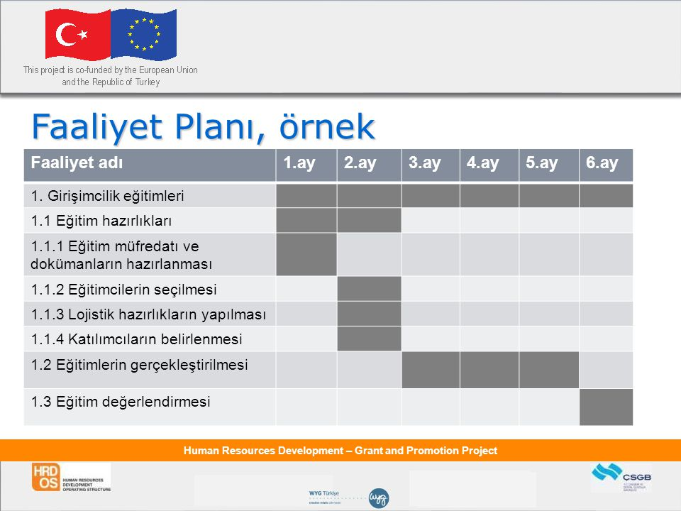 Faaliyet Planı, örnek Faaliyet adı 1.ay 2.ay 3.ay 4.ay 5.ay 6.ay