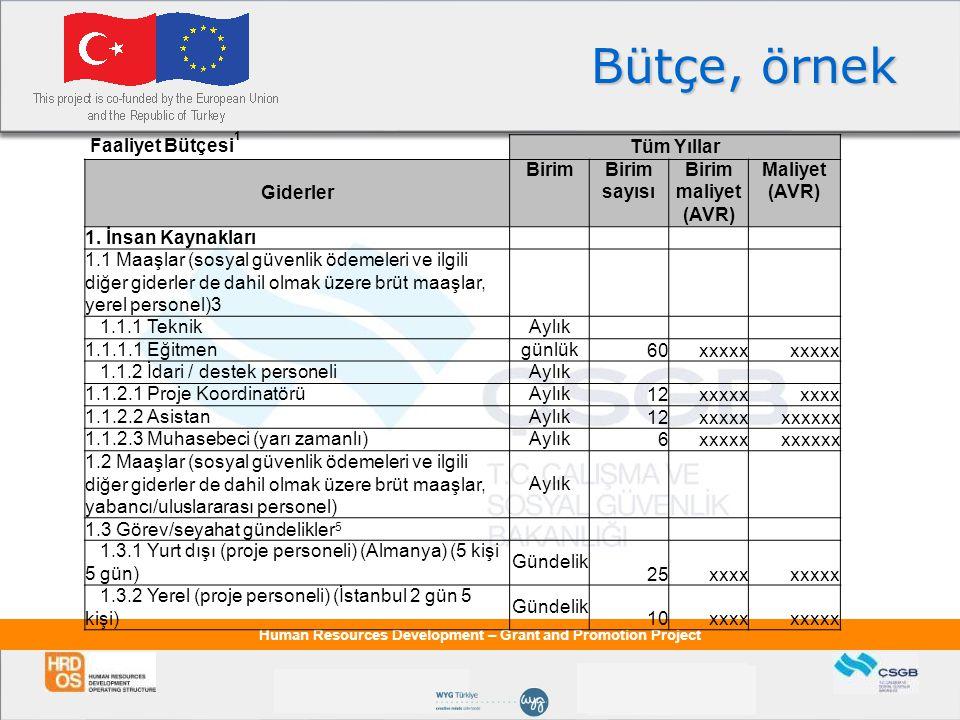 Bütçe, örnek Faaliyet Bütçesi1 Tüm Yıllar Giderler Birim Birim sayısı