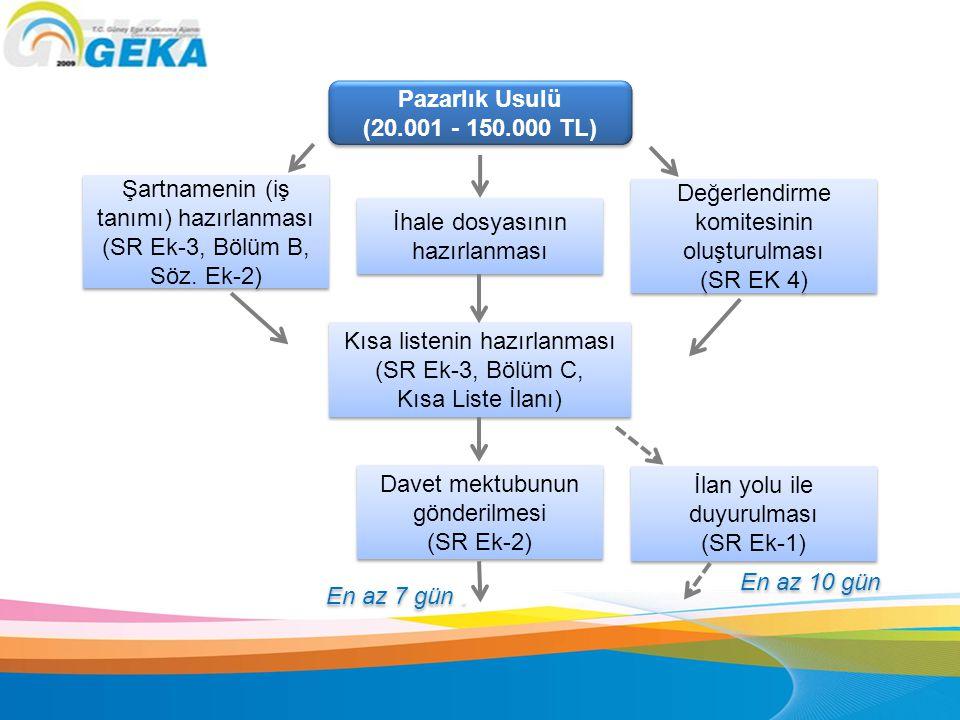 Şartnamenin (iş tanımı) hazırlanması (SR Ek-3, Bölüm B, Söz. Ek-2)