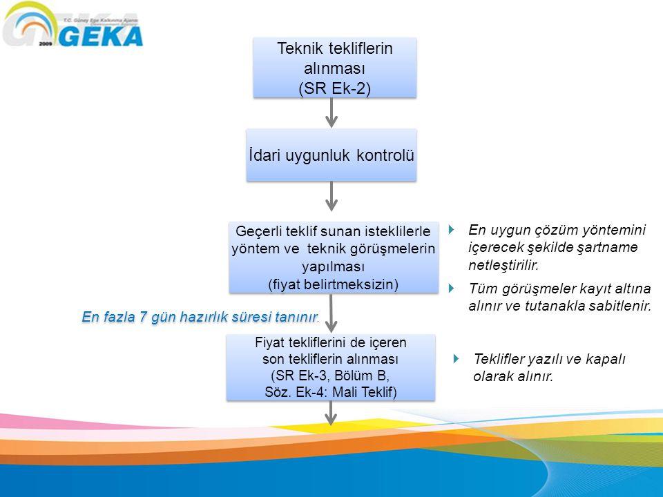 Teknik tekliflerin alınması (SR Ek-2)