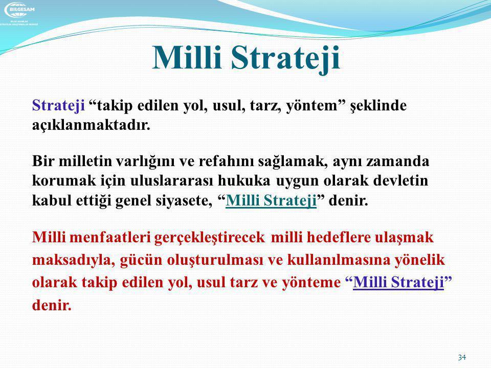 Milli Strateji Strateji takip edilen yol, usul, tarz, yöntem şeklinde açıklanmaktadır.