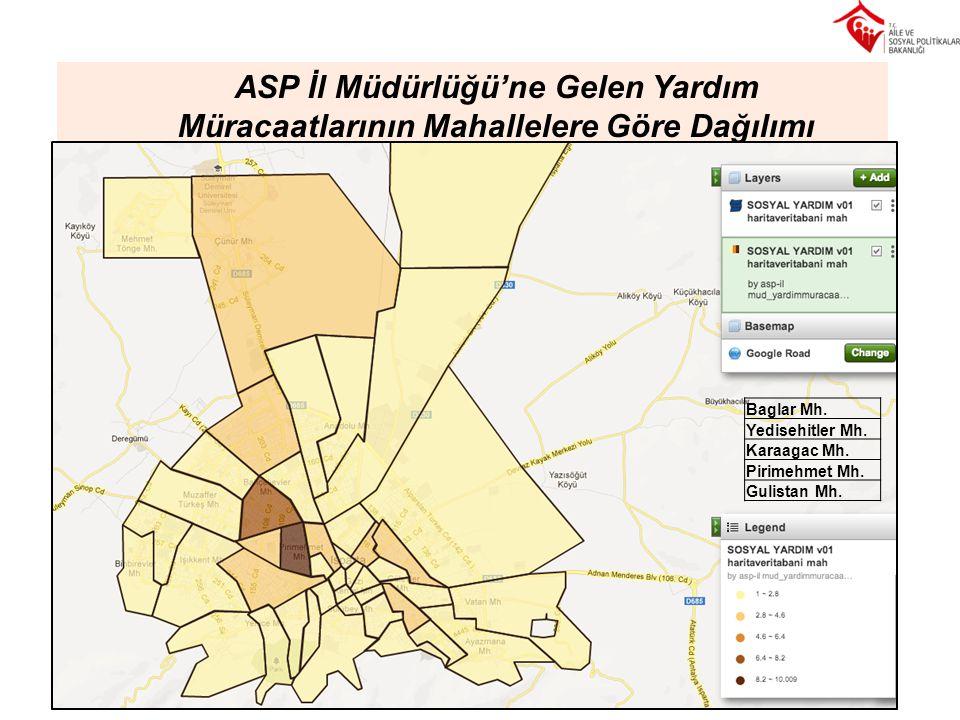 ASP İl Müdürlüğü'ne Gelen Yardım Müracaatlarının Mahallelere Göre Dağılımı