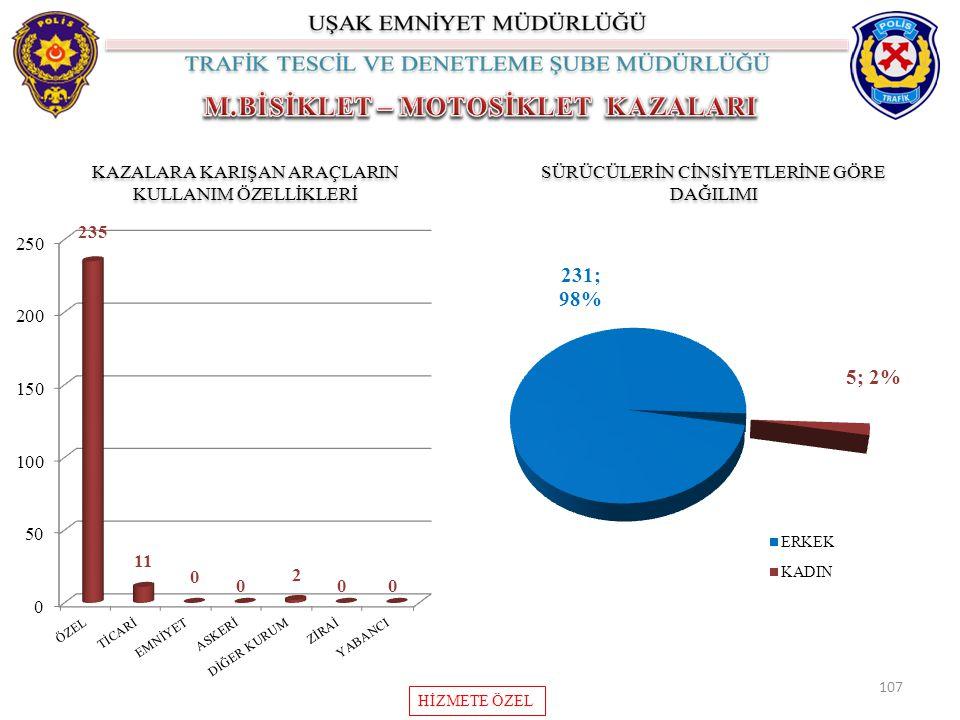 M.BİSİKLET – MOTOSİKLET KAZALARI