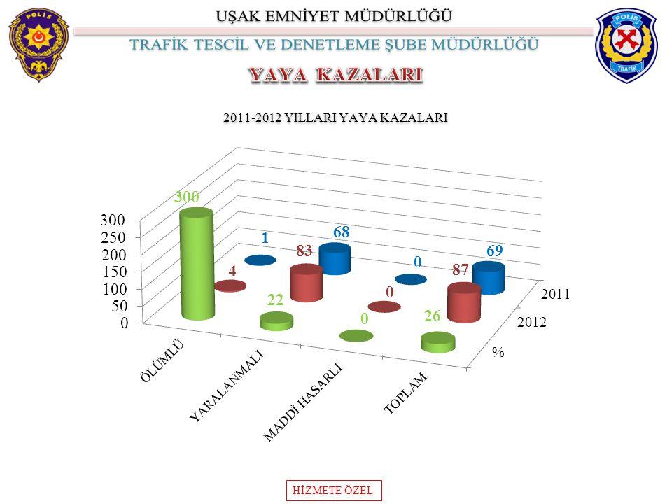 2011-2012 YILLARI YAYA KAZALARI