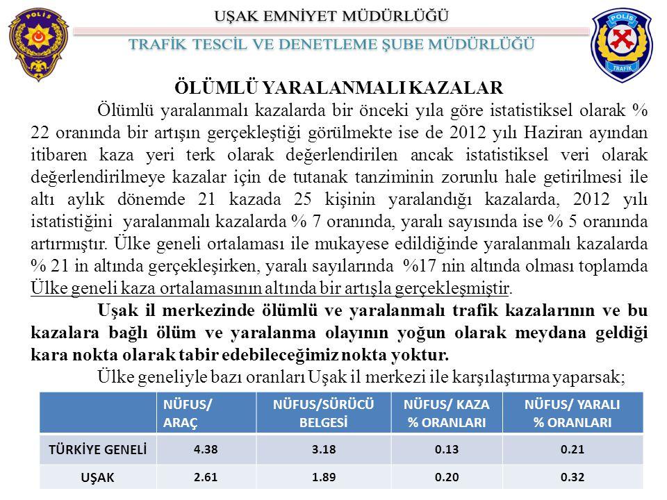 ÖLÜMLÜ YARALANMALI KAZALAR NÜFUS/ YARALI % ORANLARI