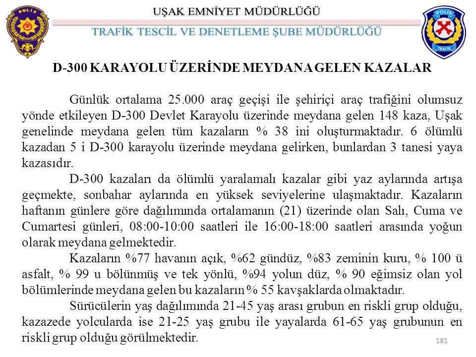 D-300 KARAYOLU ÜZERİNDE MEYDANA GELEN KAZALAR