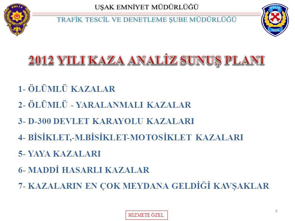 2012 YILI KAZA ANALİZ SUNUŞ PLANI