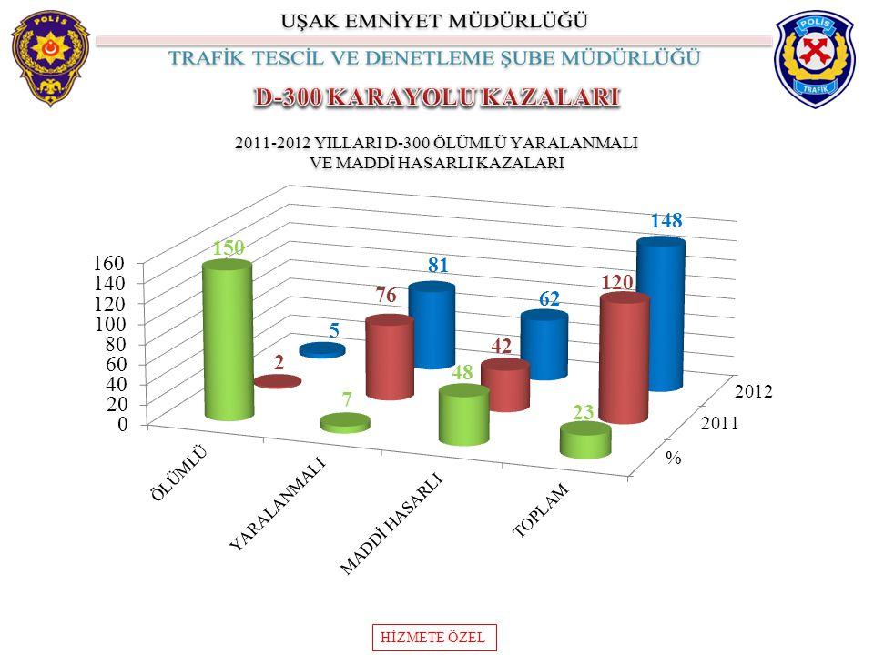 2011-2012 YILLARI D-300 ÖLÜMLÜ YARALANMALI VE MADDİ HASARLI KAZALARI