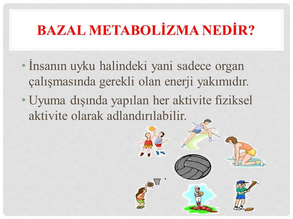 BAZAL METABOLİZMA NEDİR